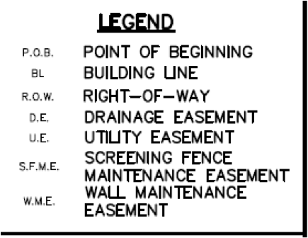 Types Of Essments   What Does My Association Plat Really Mean Vcm Inc